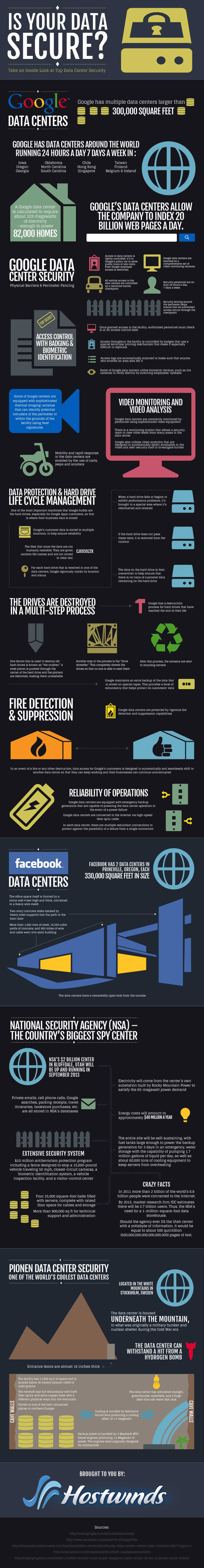 Is your data secure?  Infographic