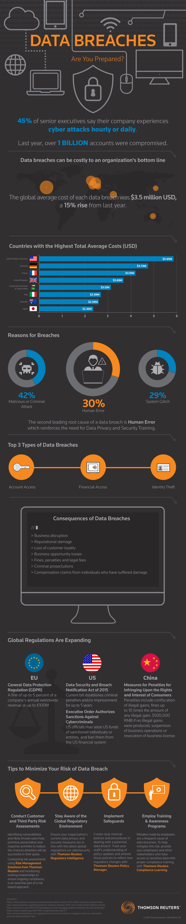 Thomson Reuters data-breaches